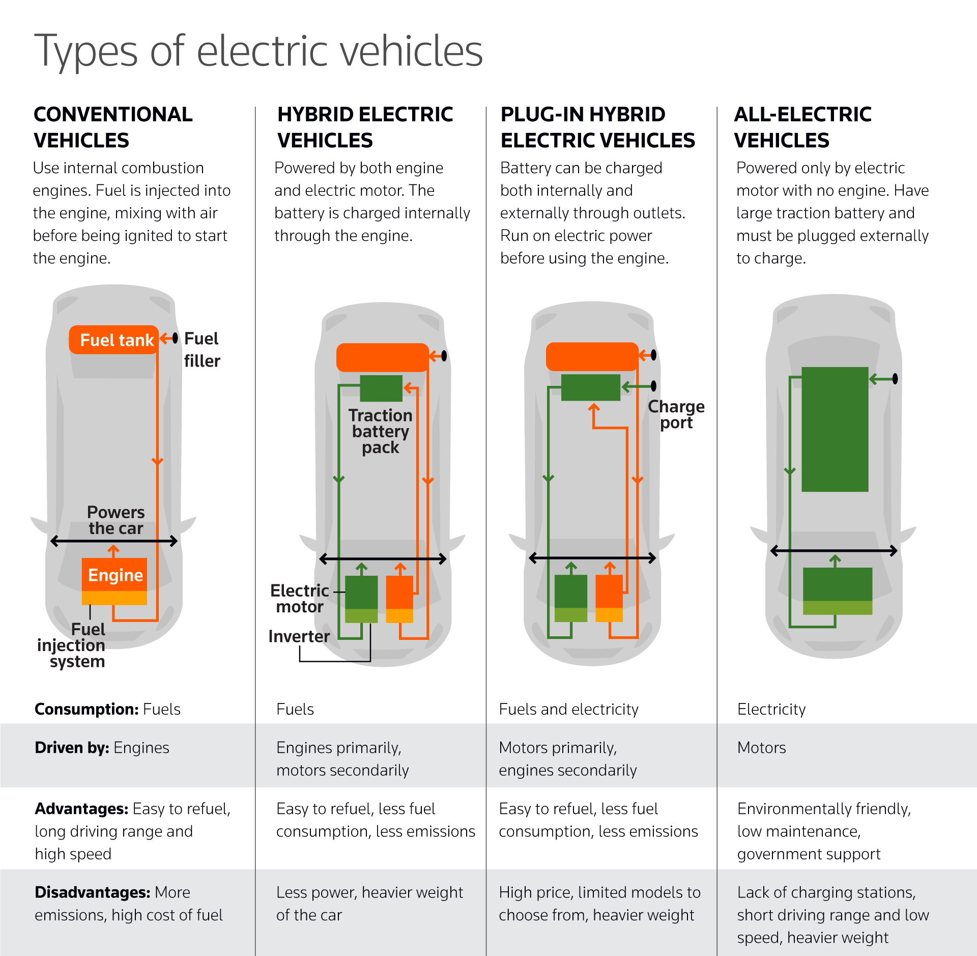 Will electric vehicles really create a cleaner planet? | Thomson Reuters