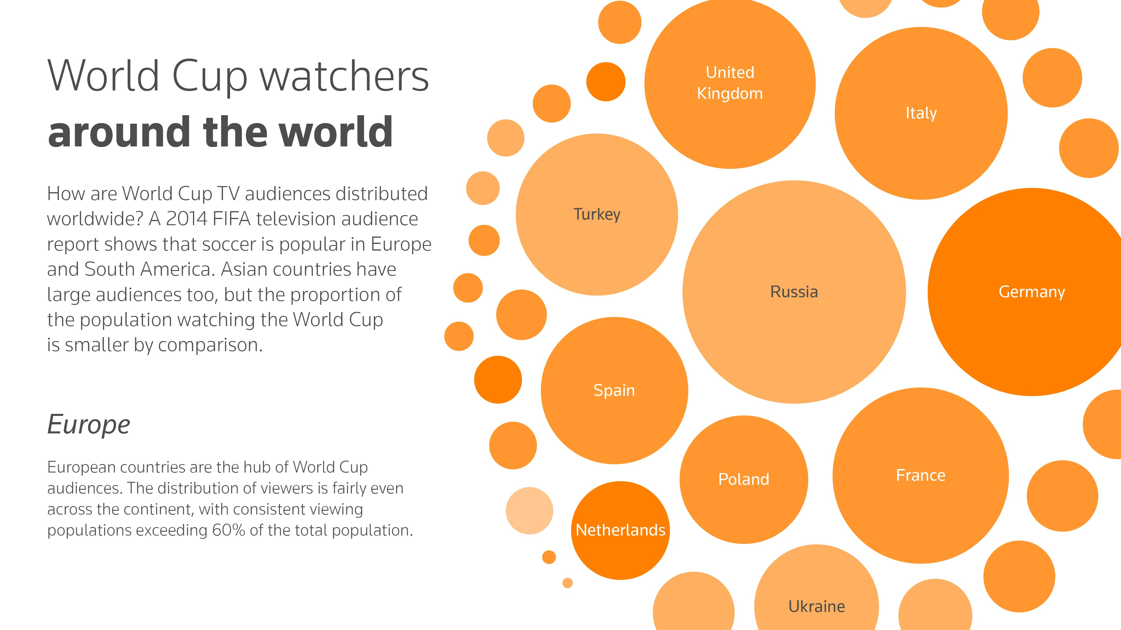 Infographic from Thomson Reuters Labs showing World Cup TV audiences spread around the world.