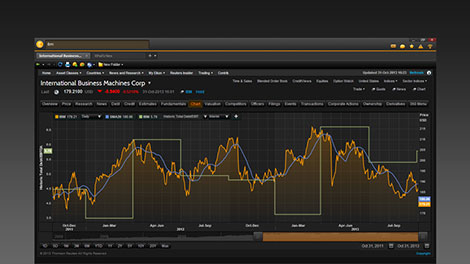 Reuters forex trading platform